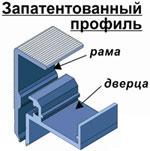 Преимущество люков Планшет - Усиленный алюминиевый профиль